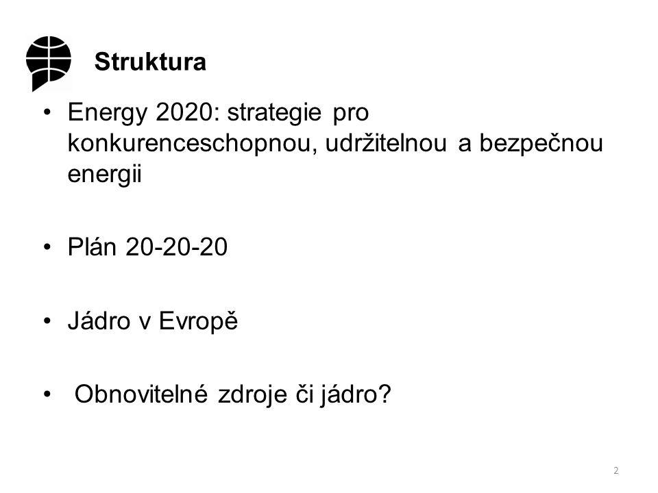 Struktura Energy 2020: strategie pro konkurenceschopnou, udržitelnou a bezpečnou energii Plán 20-20-20 Jádro v Evropě Obnovitelné zdroje či jádro.