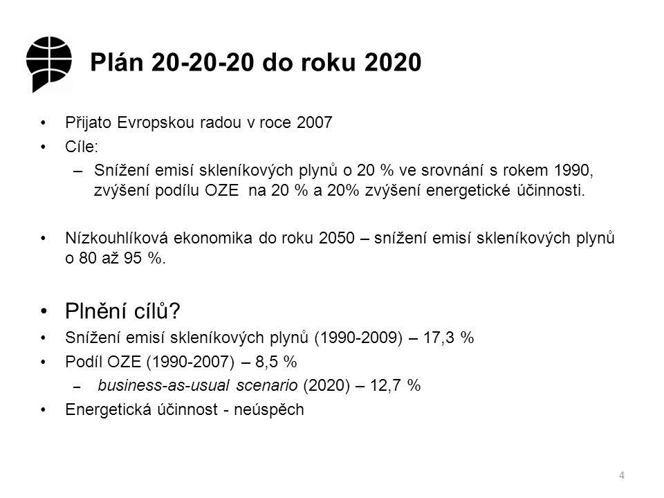 Plán 20-20-20 do roku 2020 Přijato Evropskou radou v roce 2007 Cíle: –Snížení emisí skleníkových plynů o 20 % ve srovnání s rokem 1990, zvýšení podílu OZE na 20 % a 20% zvýšení energetické účinnosti.