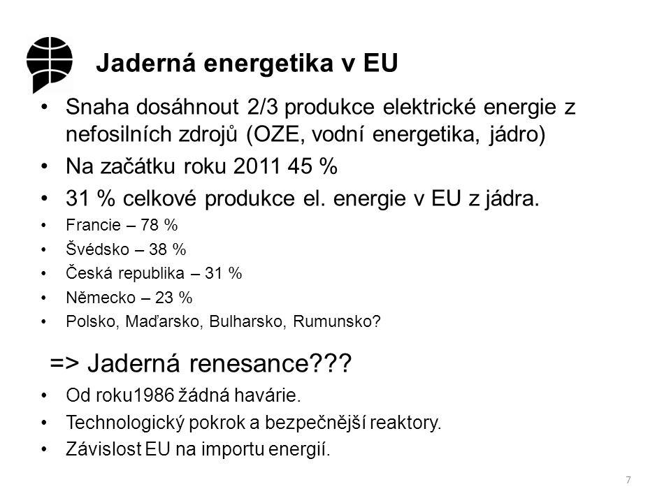 Jaderná energetika v EU 7 Snaha dosáhnout 2/3 produkce elektrické energie z nefosilních zdrojů (OZE, vodní energetika, jádro) Na začátku roku 2011 45 % 31 % celkové produkce el.