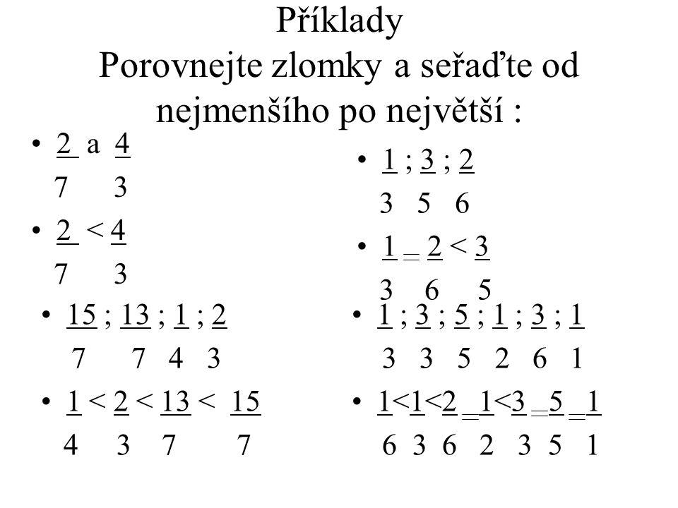 Příklady Porovnejte zlomky a seřaďte od nejmenšího po největší : 2 a 4 7 3 2 < 4 7 3 1 ; 3 ; 2 3 5 6 1 2 < 3 3 6 5 15 ; 13 ; 1 ; 2 7 7 4 3 1 < 2 < 13 < 15 4 3 7 7 1 ; 3 ; 5 ; 1 ; 3 ; 1 3 3 5 2 6 1 1<1<2 1<3 5 1 6 3 6 2 3 5 1