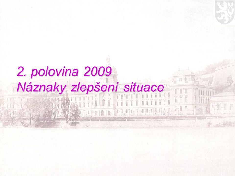 2. polovina 2009 Náznaky zlepšení situace