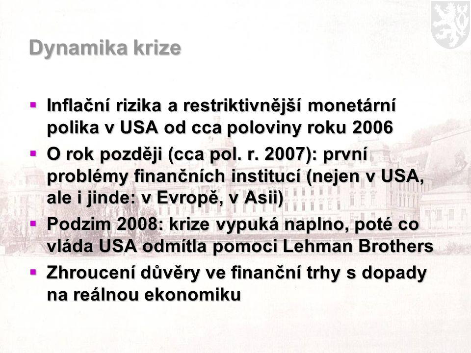 2. polovina 2008 Vypuknutí krize v Evropě a první reakce