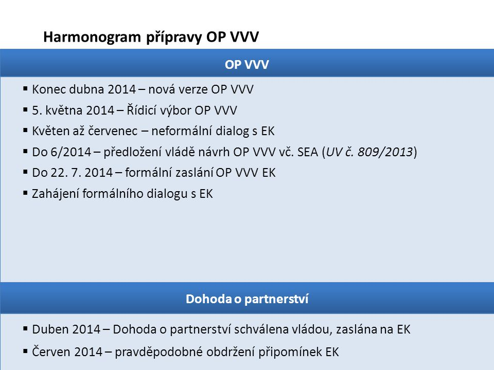 OP VVV  Konec dubna 2014 – nová verze OP VVV  5. května 2014 – Řídicí výbor OP VVV  Květen až červenec – neformální dialog s EK  Do 6/2014 – předl