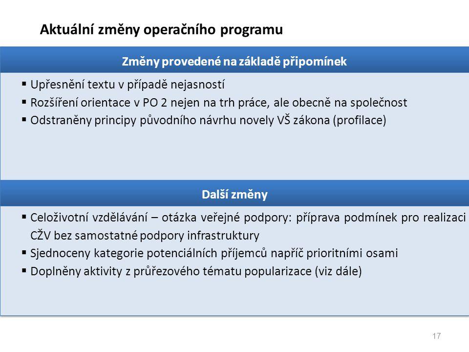 17 Aktuální změny operačního programu Změny provedené na základě připomínek  Upřesnění textu v případě nejasností  Rozšíření orientace v PO 2 nejen