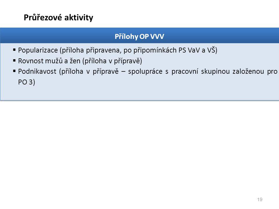 19 Průřezové aktivity Přílohy OP VVV  Popularizace (příloha připravena, po připomínkách PS VaV a VŠ)  Rovnost mužů a žen (příloha v přípravě)  Podn