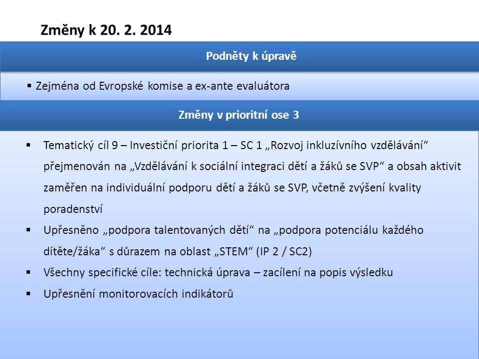 Změny k 20. 2. 2014  Zejména od Evropské komise a ex-ante evaluátora Podněty k úpravě Změny v prioritní ose 3  Tematický cíl 9 – Investiční priorita