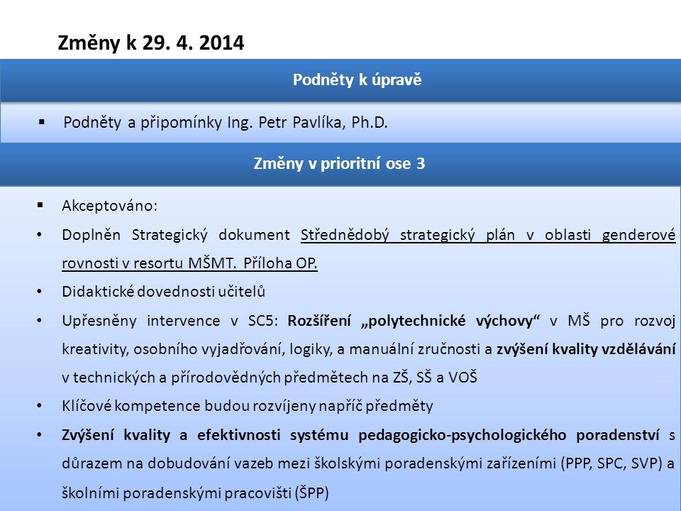 Změny k 29. 4. 2014  Podněty a připomínky Ing. Petr Pavlíka, Ph.D. Podněty k úpravě Změny v prioritní ose 3  Akceptováno: Doplněn Strategický dokume