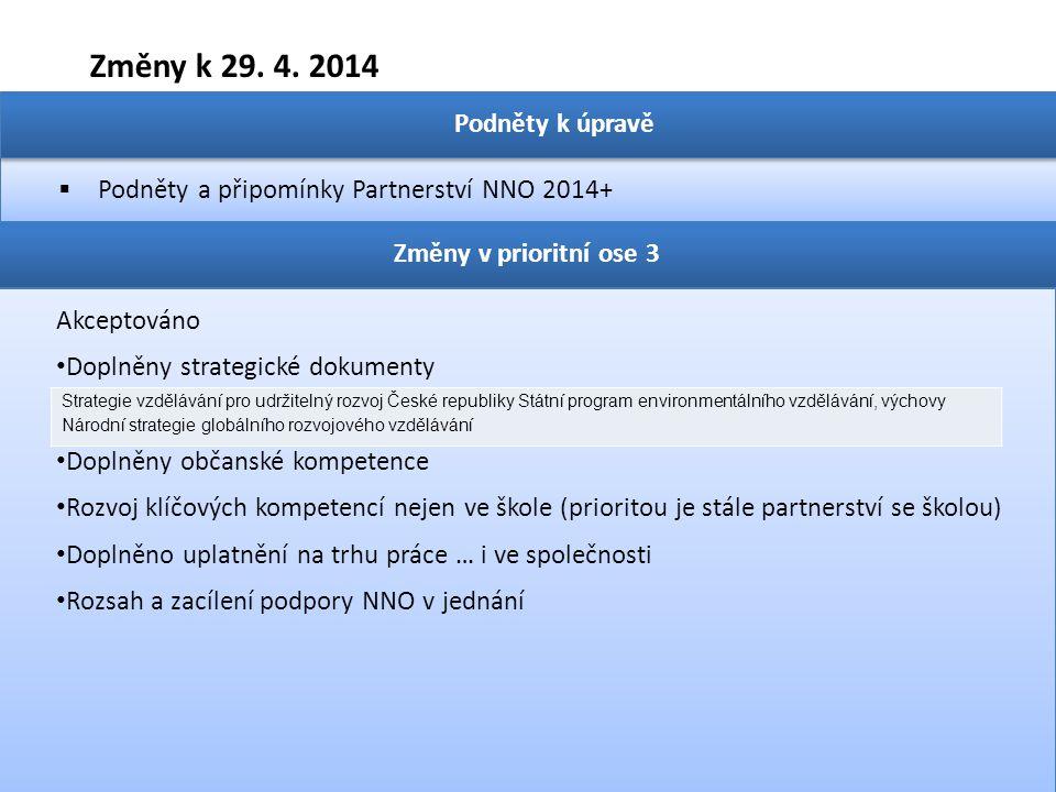 Změny k 29. 4. 2014  Podněty a připomínky Partnerství NNO 2014+ Podněty k úpravě Změny v prioritní ose 3 Akceptováno Doplněny strategické dokumenty D