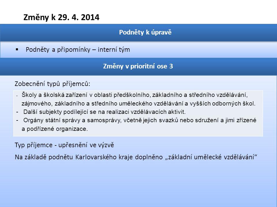 Změny k 29. 4. 2014  Podněty a připomínky – interní tým Podněty k úpravě Změny v prioritní ose 3 Zobecnění typů příjemců: Typ příjemce - upřesnění ve