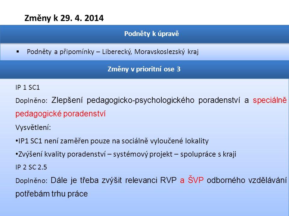 Změny k 29. 4. 2014  Podněty a připomínky – Liberecký, Moravskoslezský kraj Podněty k úpravě Změny v prioritní ose 3 IP 1 SC1 Doplněno: Zlepšení peda