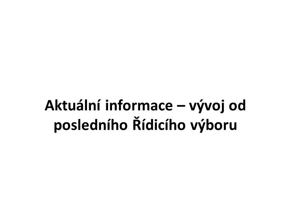 Aktuální informace 1.Vyřešení situace ohledně IROP vs.
