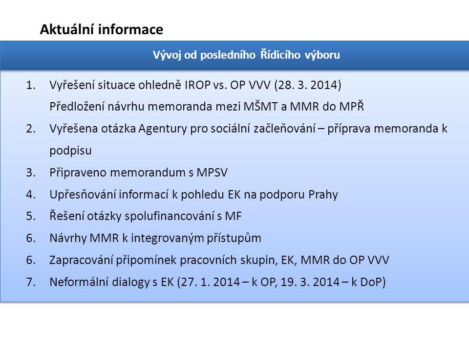 Aktuální informace 1.Vyřešení situace ohledně IROP vs. OP VVV (28. 3. 2014) Předložení návrhu memoranda mezi MŠMT a MMR do MPŘ 2.Vyřešena otázka Agent
