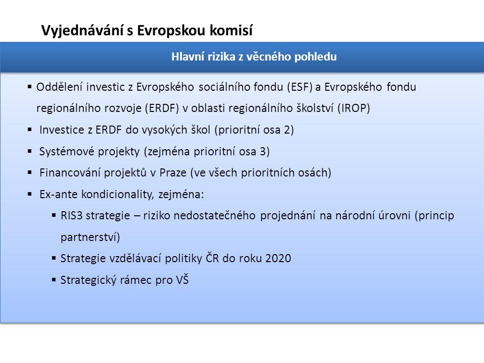 18 Struktura PO 1 a PO 2 Upravené znění specifických cílů  Prioritní osa 1:  SC1: Posílit excelenci ve výzkumu  SC2: Zvýšit přínosy výzkumu pro společnost  Prioritní osa 2:  SC1 (ESF): Zvýšení kvality vzdělávání na vysokých školách a jeho relevance pro potřeby trhu práce a společnosti  SC2 (ESF): Zvýšení účasti studentů se specifickými potřebami a ze socio-ekonomicky znevýhodněných skupin na vysokoškolském vzdělávání, snížení studijní neúspěšnosti  SC3 (ESF): Zkvalitnit podmínky pro celoživotní vzdělávání na vysokých školách  SC4 (ESF): Nastavení a rozvoj systému hodnocení a zabezpečení kvality a strategického řízení vysokých škol  SC5 (ESF): Zlepšit podmínky pro výuku spojenou s výzkumem a pro rozvoj lidských zdrojů v oblasti výzkumu a vývoje  SC1 (ERDF): Zkvalitnění vzdělávací infrastruktury na vysokých školách za účelem zajištění vysoké kvality výuky, zlepšení přístupu znevýhodněných skupin a zvýšení otevřenosti vysokých škol.