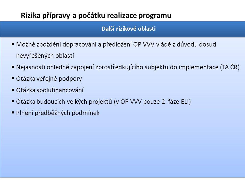 Rizika přípravy a počátku realizace programu  Možné zpoždění dopracování a předložení OP VVV vládě z důvodu dosud nevyřešených oblastí  Nejasnosti o