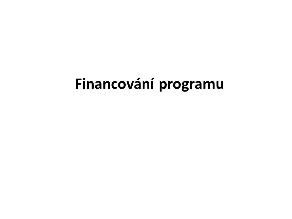 10 Celková alokace OP Prioritní osaFondSpolufinancováníCelkem 85 %15 % 1.