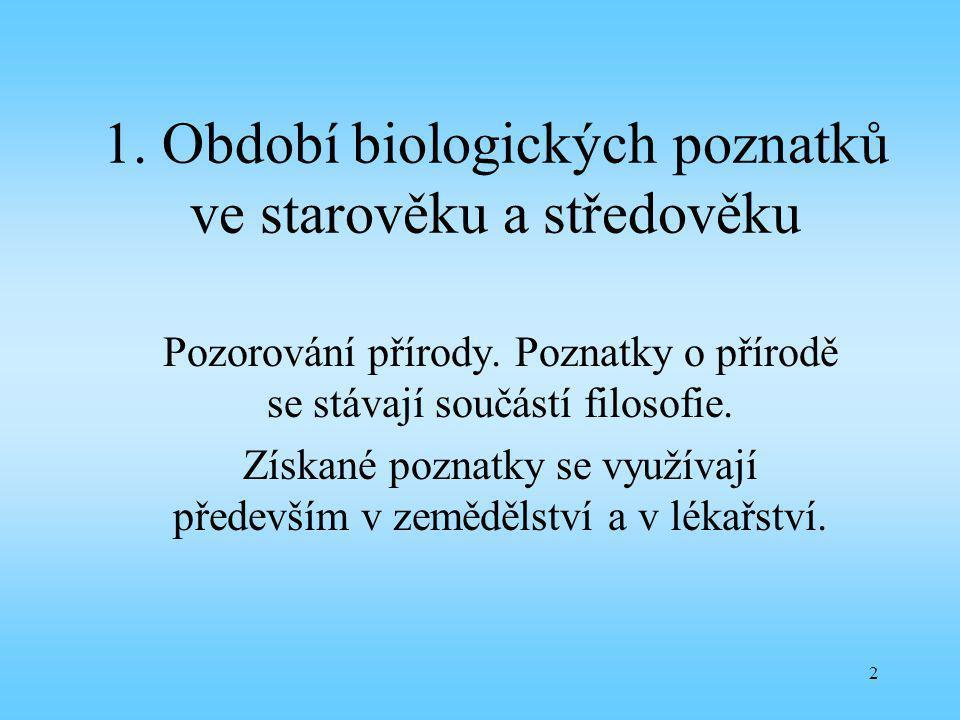 2 1. Období biologických poznatků ve starověku a středověku Pozorování přírody. Poznatky o přírodě se stávají součástí filosofie. Získané poznatky se