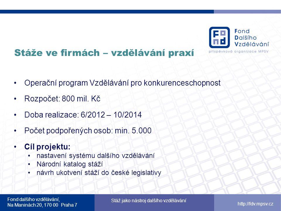 Fond dalšího vzdělávání, Na Maninách 20, 170 00 Praha 7 Stáž jako nástroj dalšího vzdělávání http://fdv.mpsv.cz Stáže ve firmách – vzdělávání praxí 2 PROJEKTOVÁ ŽÁDOST – PROBÍHÁ HODNOCENÍ Operační program Vzdělávání pro konkurenceschopnost Rozpočet: 161,5 mil.
