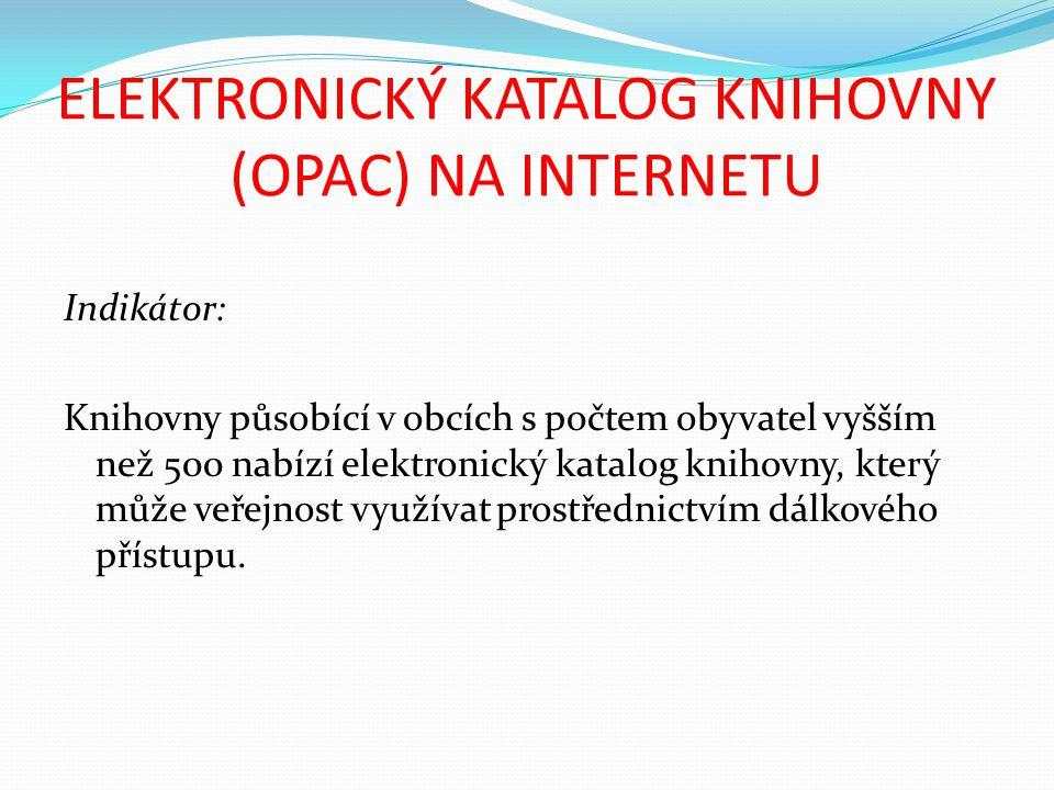 ELEKTRONICKÝ KATALOG KNIHOVNY (OPAC) NA INTERNETU Indikátor: Knihovny působící v obcích s počtem obyvatel vyšším než 500 nabízí elektronický katalog knihovny, který může veřejnost využívat prostřednictvím dálkového přístupu.