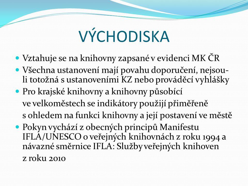 VÝCHODISKA Vztahuje se na knihovny zapsané v evidenci MK ČR Všechna ustanovení mají povahu doporučení, nejsou- li totožná s ustanoveními KZ nebo prová