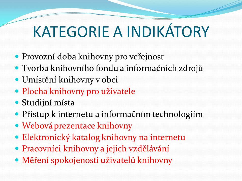 KATEGORIE A INDIKÁTORY Provozní doba knihovny pro veřejnost Tvorba knihovního fondu a informačních zdrojů Umístění knihovny v obci Plocha knihovny pro