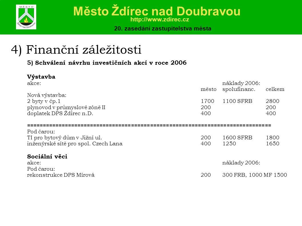 4) Finanční záležitosti 5) Schválení návrhu investičních akcí v roce 2006 Výstavba akce:náklady 2006: městospolufinanc.celkem Nová výstavba: 2 byty v čp.1 17001100 SFRB2800 plynovod v průmyslové zóně II 200200 doplatek DPS Ždírec n.D.400400 ============================================================================= Pod čarou: TI pro bytový dům v Jižní ul.