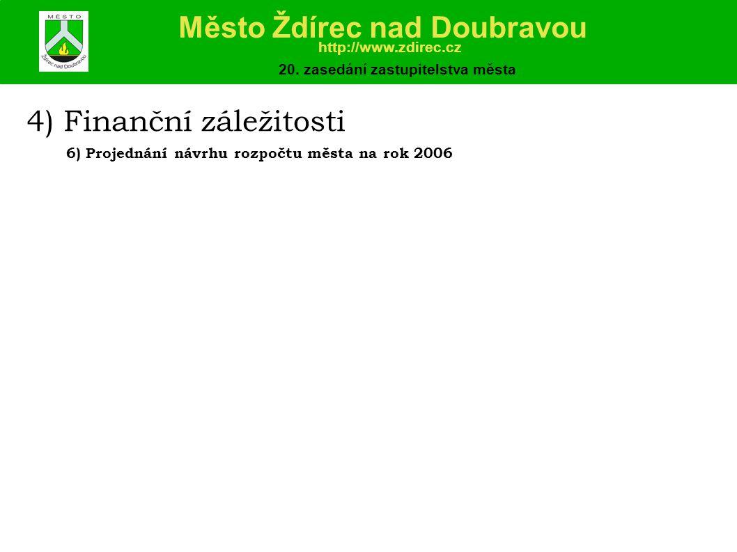 4) Finanční záležitosti 6) Projednání návrhu rozpočtu města na rok 2006 Město Ždírec nad Doubravou http://www.zdirec.cz 20.