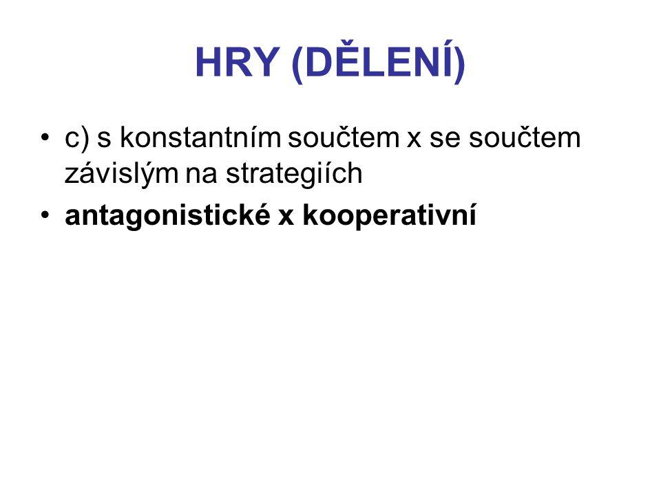 HRY (DĚLENÍ) c) s konstantním součtem x se součtem závislým na strategiích antagonistické x kooperativní