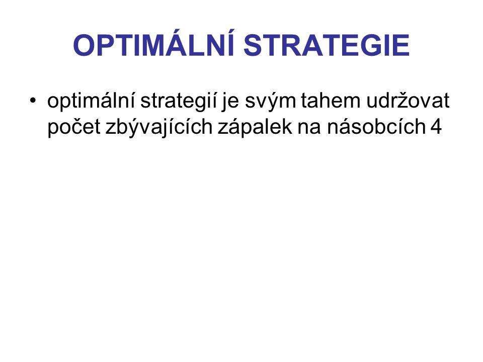 optimální strategií je svým tahem udržovat počet zbývajících zápalek na násobcích 4