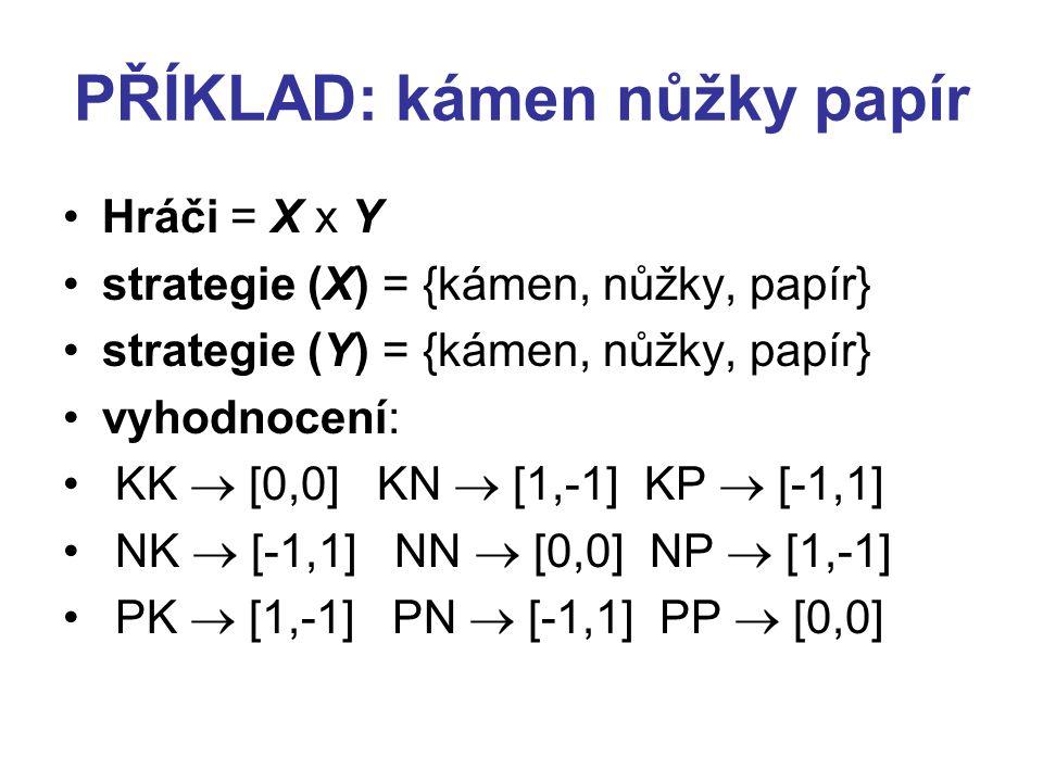 PŘÍKLAD: kámen nůžky papír Hráči = X x Y strategie (X) = {kámen, nůžky, papír} strategie (Y) = {kámen, nůžky, papír} vyhodnocení: KK  [0,0] KN  [1,-1] KP  [-1,1] NK  [-1,1] NN  [0,0] NP  [1,-1] PK  [1,-1] PN  [-1,1] PP  [0,0]