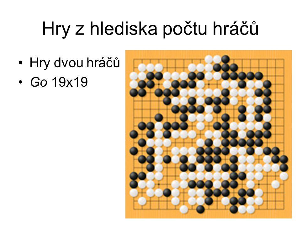 Hry z hlediska počtu hráčů Hry dvou hráčů Go 19x19