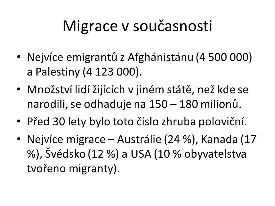 Migrace v současnosti Nejvíce emigrantů z Afghánistánu (4 500 000) a Palestiny (4 123 000). Množství lidí žijících v jiném státě, než kde se narodili,