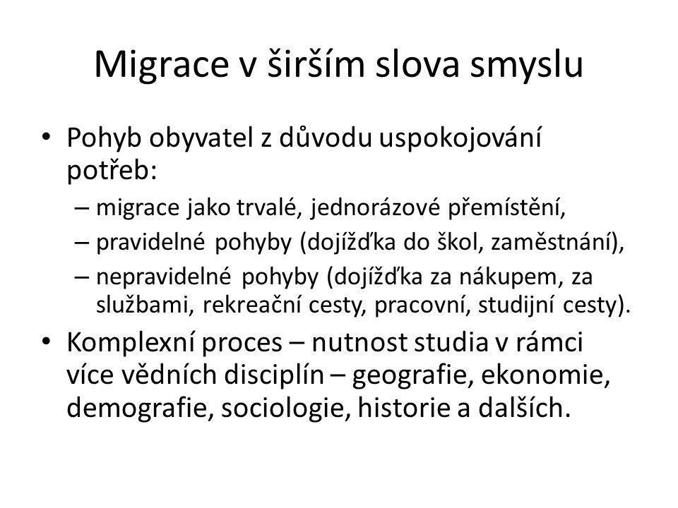 Migrace v širším slova smyslu Pohyb obyvatel z důvodu uspokojování potřeb: – migrace jako trvalé, jednorázové přemístění, – pravidelné pohyby (dojížďk