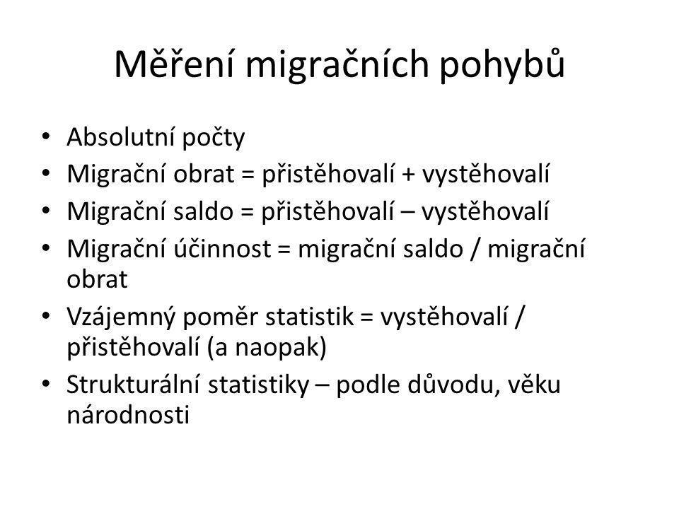 Měření migračních pohybů Absolutní počty Migrační obrat = přistěhovalí + vystěhovalí Migrační saldo = přistěhovalí – vystěhovalí Migrační účinnost = m