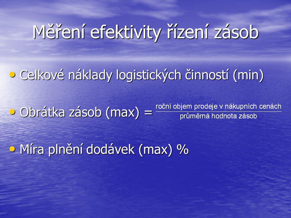 Měření efektivity řízení zásob Celkové náklady logistických činností (min) Celkové náklady logistických činností (min) Obrátka zásob (max) = Obrátka z