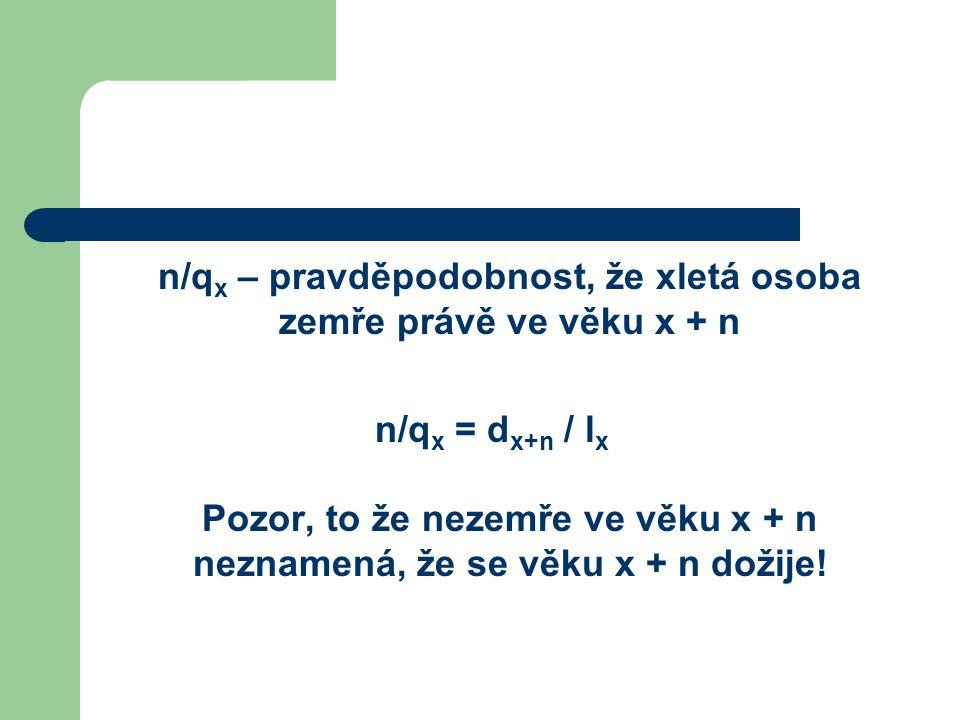 Výpočet pojistného π = K x D x+n / D x