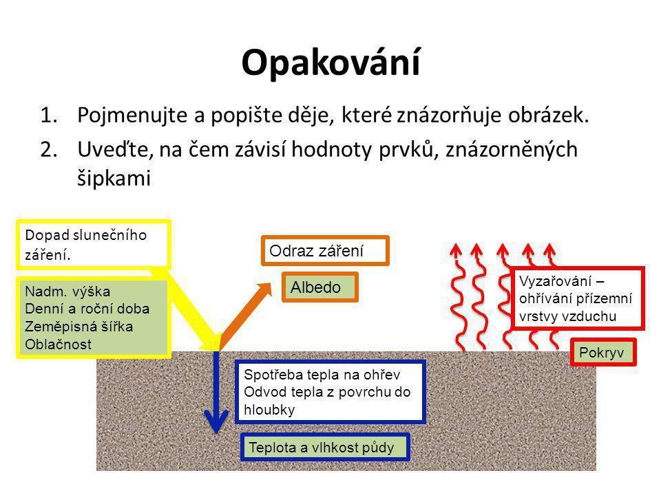Opakování 1.Pojmenujte a popište děje, které znázorňuje obrázek. 2.Uveďte, na čem závisí hodnoty prvků, znázorněných šipkami Dopad slunečního záření.