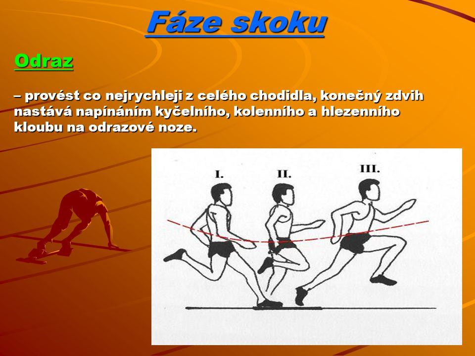 Fáze skoku Rozběh Rozběh – 35 - 45m (u dětí 15 – 25m), v momentě odrazu dosáhnout maximální rychlost.