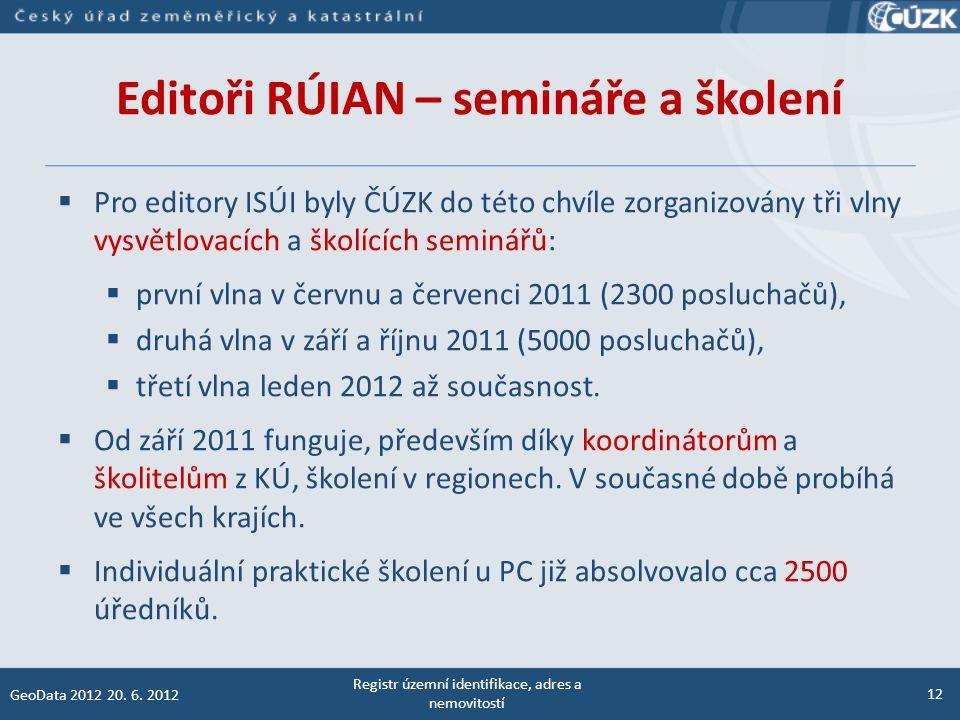 Ověřování správnosti údajů RÚIAN  Pro bezproblémové fungování základních registrů po jejich spuštění 1.