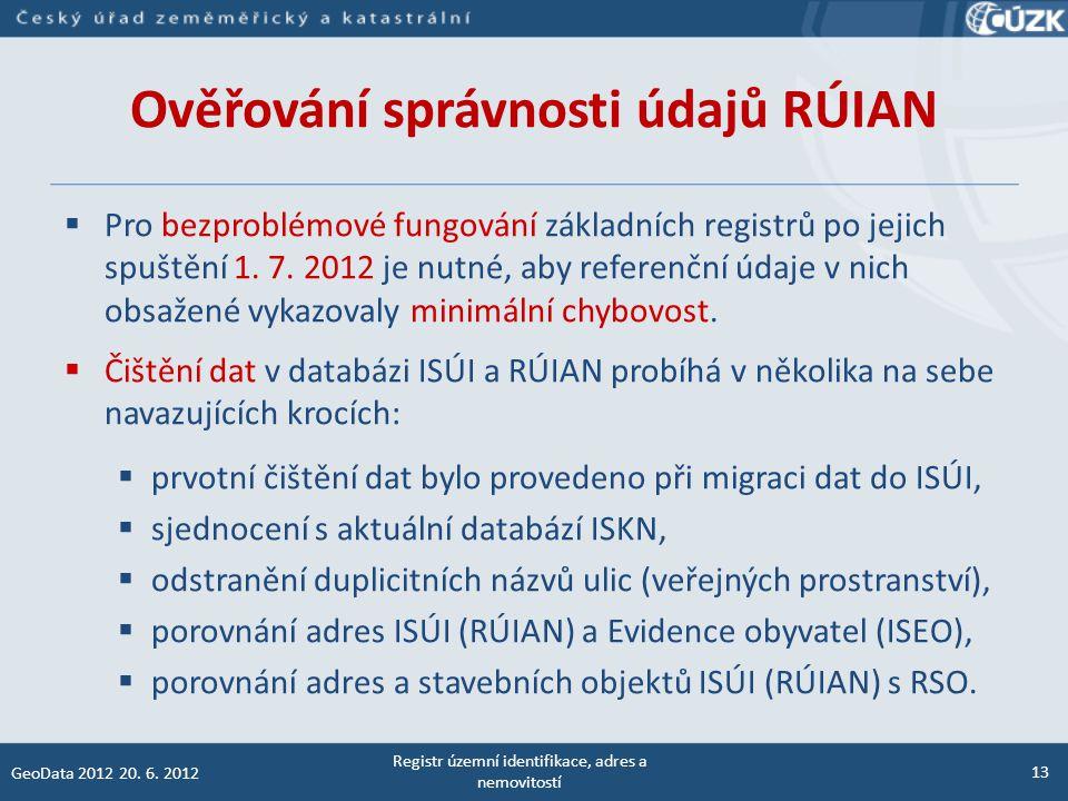 Ověřování správnosti údajů RÚIAN Registr územní identifikace, adres a nemovitostí 14 GeoData 2012 20.