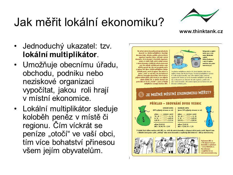 www.thinktank.cz Původ LM3 S myšlenkou multiplikátoru přišel ve 20.
