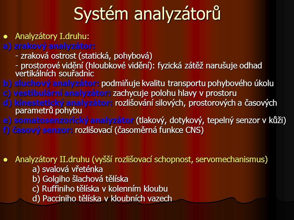 Systém analyzátorů Analyzátory I.druhu: Analyzátory I.druhu: a) zrakový analyzátor: - zraková ostrost (statická, pohybová) - prostorové vidění (hloubk