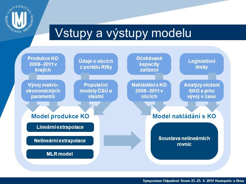 Symposium Odpadové fórum 23.-25. 4. 2014 Hustopeče u Brna Výsledky Směsný komunální odpad: