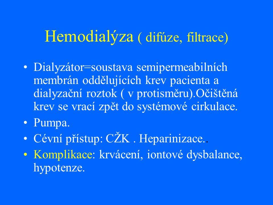 Hemodialýza ( difúze, filtrace) Dialyzátor=soustava semipermeabilních membrán oddělujících krev pacienta a dialyzační roztok ( v protisměru).Očištěná