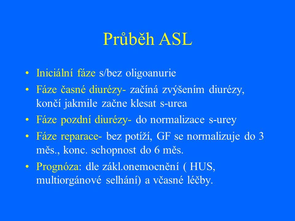 Průběh ASL Iniciální fáze s/bez oligoanurie Fáze časné diurézy- začíná zvýšením diurézy, končí jakmile začne klesat s-urea Fáze pozdní diurézy- do nor