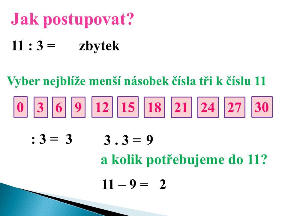 Jak postupovat? 11 : 3 = Vyber nejblíže menší násobek čísla tři k číslu 11 300 3 15 6 189 21 12 2427 : 3 = 3 3. 3 =9 a kolik potřebujeme do 11? 11 – 9