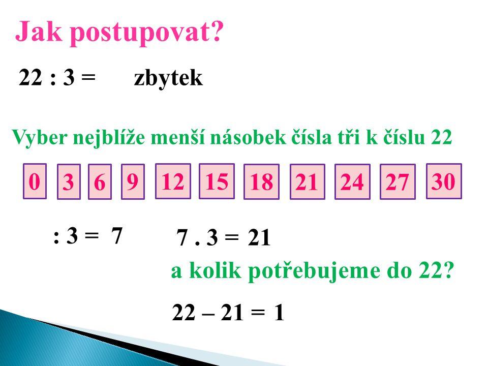Jak postupovat? 22 : 3 = Vyber nejblíže menší násobek čísla tři k číslu 22 300 3 15 6 189 21 12 2427 : 3 = 7 7. 3 =21 a kolik potřebujeme do 22? 22 –