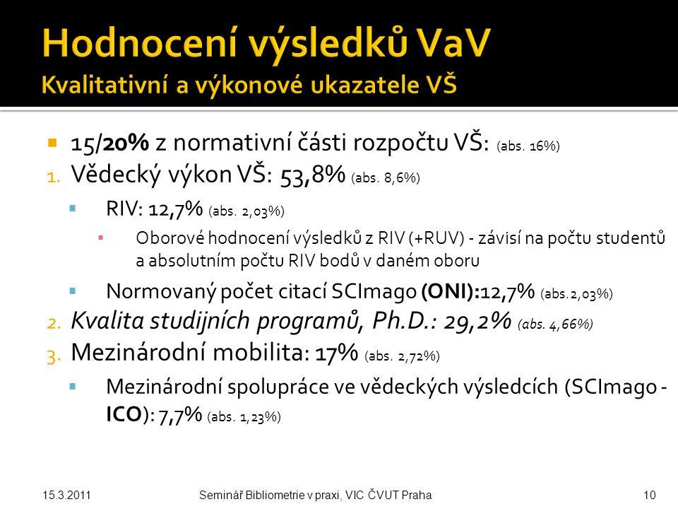  15/20% z normativní části rozpočtu VŠ: (abs. 16%) 1.