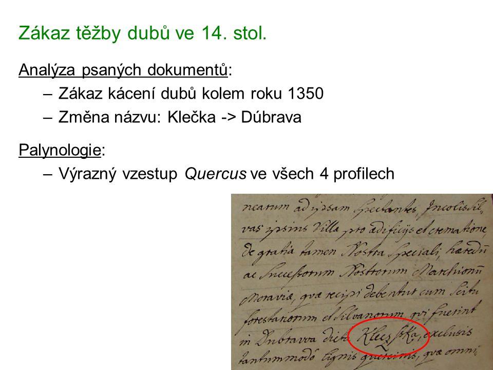 Zákaz těžby dubů ve 14. stol. Analýza psaných dokumentů: –Zákaz kácení dubů kolem roku 1350 –Změna názvu: Klečka -> Dúbrava Palynologie: –Výrazný vzes