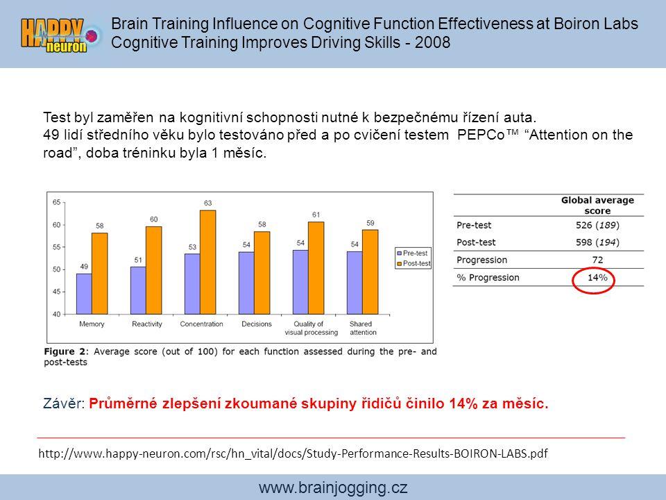 Studie účinnosti cvičení HAPPYneuron: = Nezávislé ověření, jak HAPPYneuron Brain Jogging zlepšuje kognitivní funkce http://www.happy-neuron.com/rsc/hn