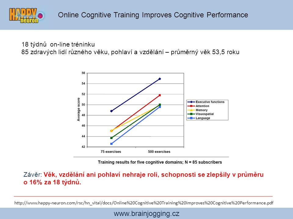 www.brainjogging.cz Online Cognitive Training Improves Cognitive Performance http://www.happy-neuron.com/rsc/hn_vital/docs/Online%20Cognitive%20Traini